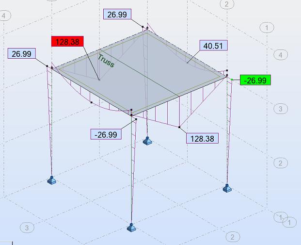 robot-truss-bars-diagram